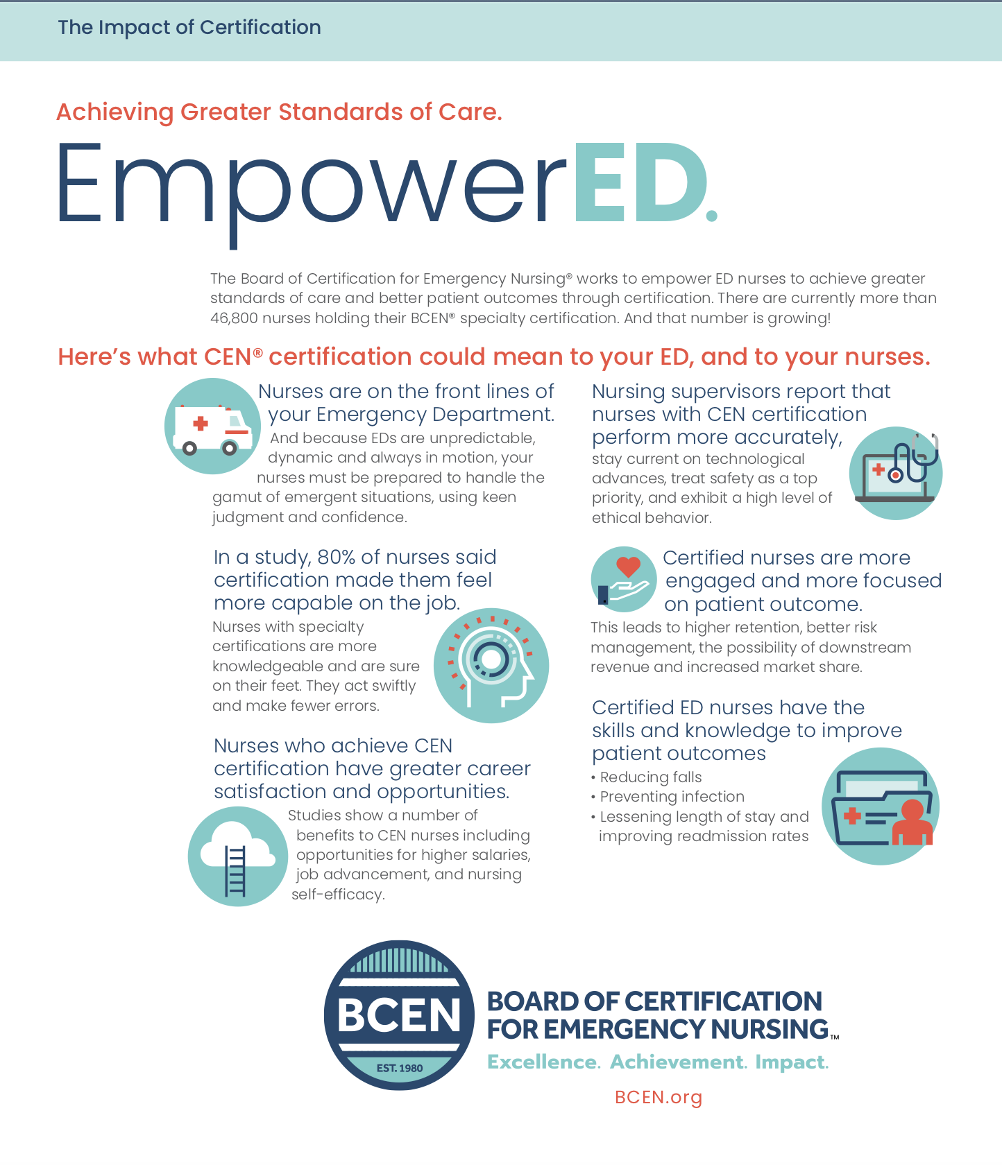 Resources - Board of Certification for Emergency Nursing
